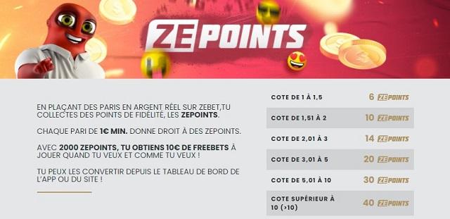 zepoints zebet